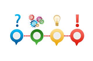 La clave del éxito en Venta Directa tiene su origen en la pregunta idónea.